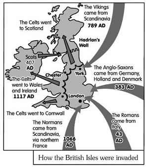 the British Isles were invaded by..