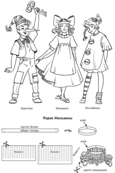 костюм Мальвины