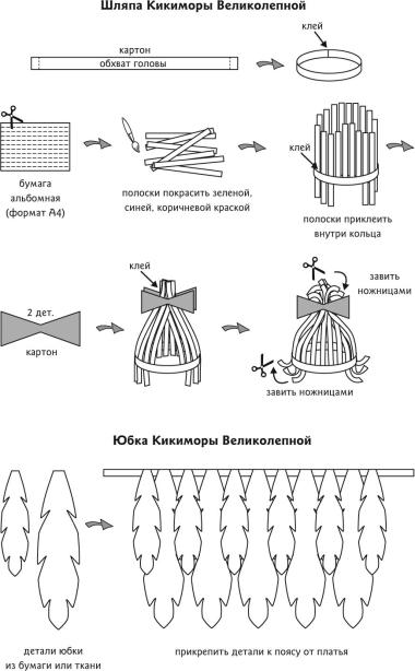 костюм Кикиморы Великолепной