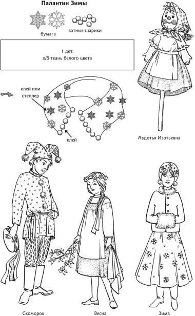 костюм Зимы