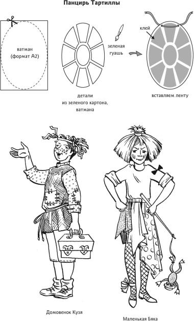 костюм Тортиллы