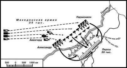 Бой на реке Граник в 334г. до н.э