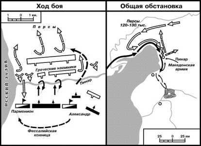 Битва при Иссе в 333г. до н.э. Александр Македонский против Дария
