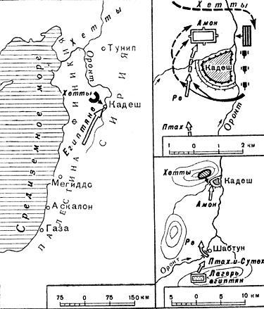Поход египтян в Сирию и бой под Кадешем в 1312г. до н.э.
