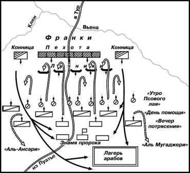 Битва при Пуатье 25 октября 732г.