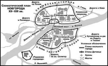 План Новгорода XII-XIII вв.