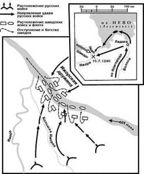 Невская битва 1240г.