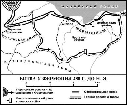 Битва у Фермопил 480г. до н.э.