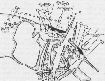 Суэцкая десантная операция 1956г.